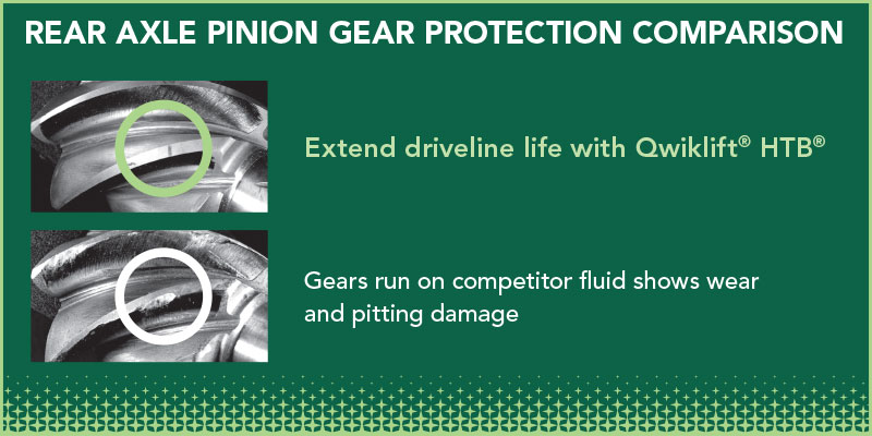 Rear Axle Pinion Gear Protection Comparison
